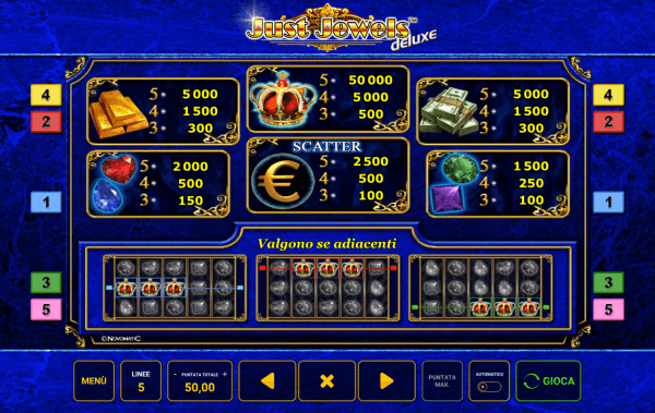 Slot Gratis Just Jewels