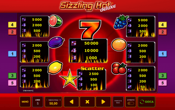 Sizzling Hot Slot Gratis